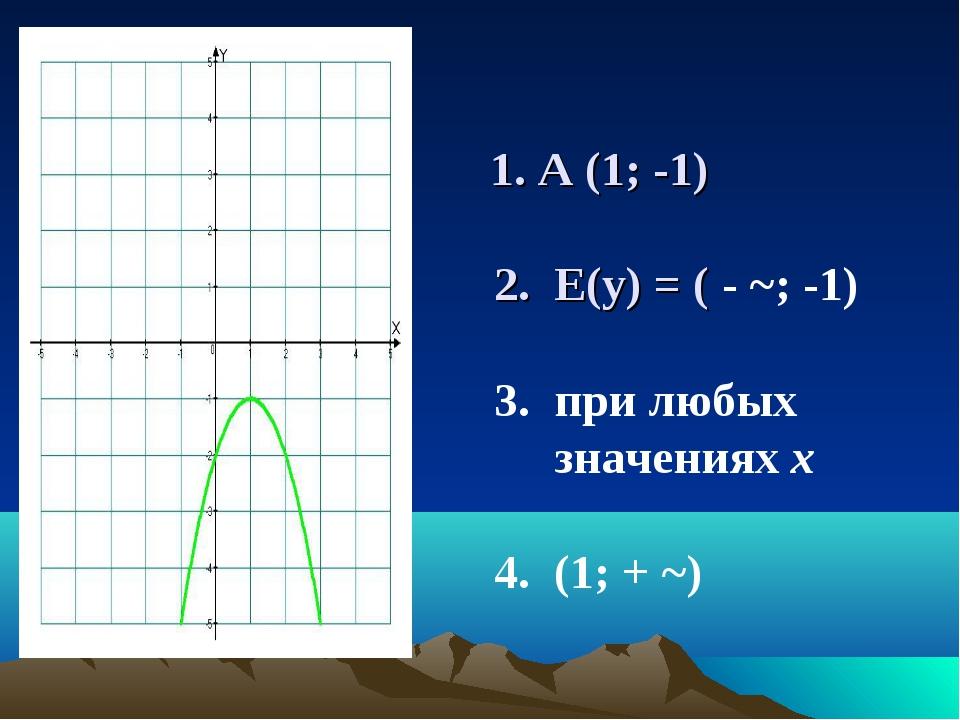 1. А (1; -1) 2. Е(у) = ( - ~; -1) 3. при любых значениях х 4. (1; + ~)