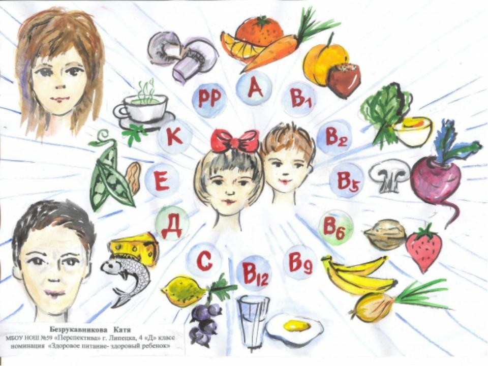 могла рисунок правила питания здоровый