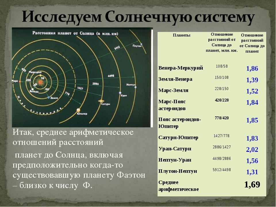 Итак, среднее арифметическое отношений расстояний планет до Солнца, включая п...