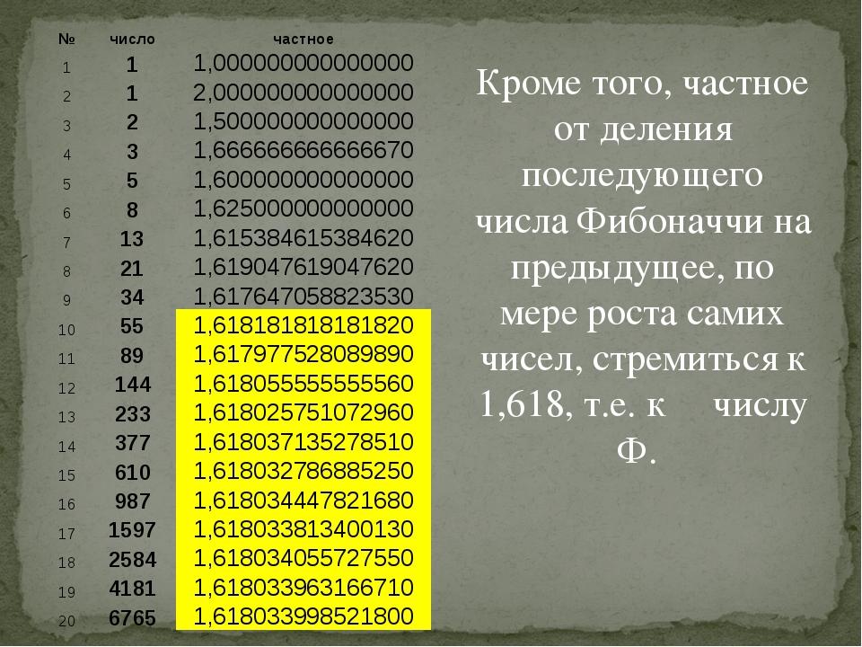 Кроме того, частное от деления последующего числа Фибоначчи на предыдущее, по...