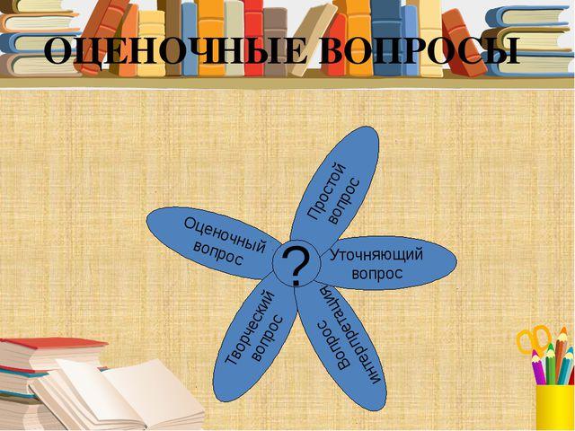 Оценочный вопрос Творческий вопрос Вопрос интерпретация Уточняющий вопрос Про...