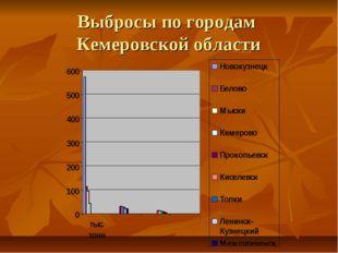 Выбросы по городам Кемеровской области