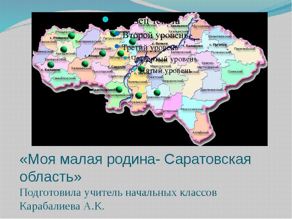 «Моя малая родина- Саратовская область» Подготовила учитель начальных классов...