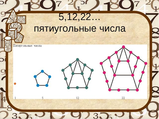 5,12,22… пятиугольные числа