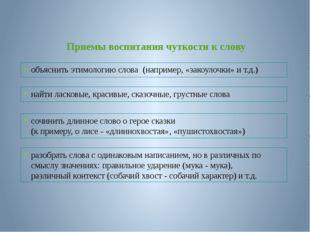объяснить этимологию слова (например, «закоулочки» и т.д.) Приемы воспитания