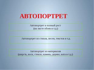 АВТОПОРТРЕТ Автопортрет в полный рост (на листе обоев и т.д.) Автопортрет из