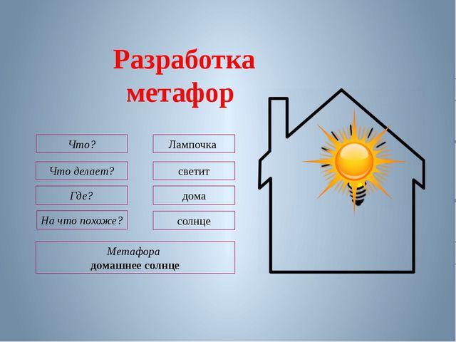 Метафора домашнее солнце Что? Лампочка Что делает? светит На что похоже? солн...