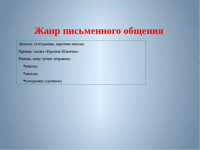 Записки, телеграммы, короткие письма Пример: сказка «Красная Шапочка» Решить,...