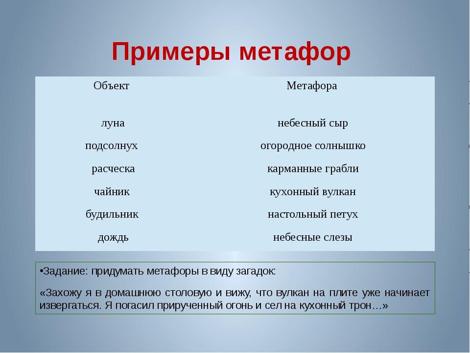 Примеры метафор Задание: придумать метафоры в виду загадок: «Захожу я в домаш...