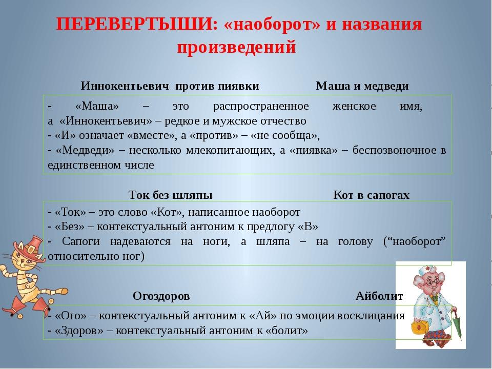 ПЕРЕВЕРТЫШИ: «наоборот» и названия произведений Иннокентьевич против пиявки Т...