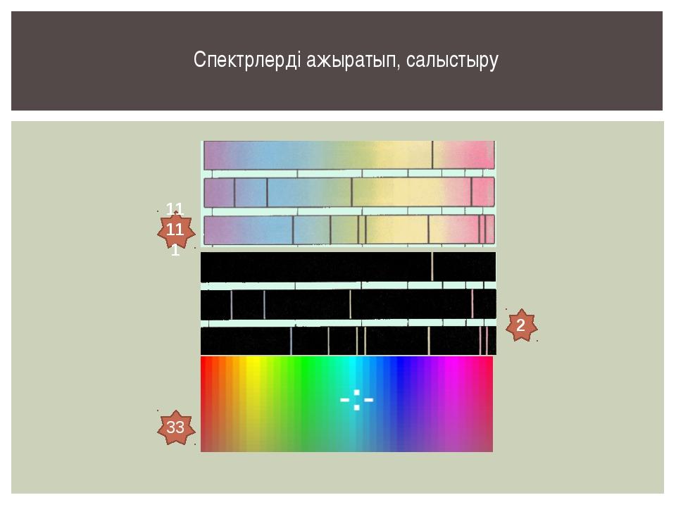 Спектрлерді ажыратып, салыстыру 11111 2 33