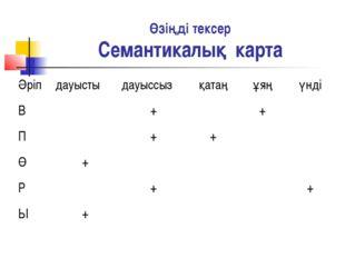 Өзіңді тексер Семантикалық карта