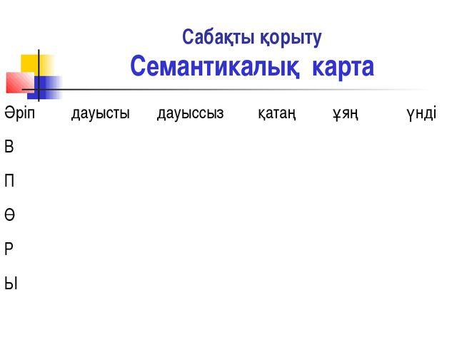 Сабақты қорыту Семантикалық карта