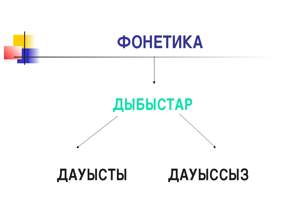 ФОНЕТИКА ДЫБЫСТАР ДАУЫСТЫ ДАУЫССЫЗ
