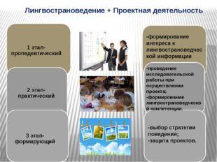 Лингвострановедение + Проектная деятельность -формирование интереса к лингвос