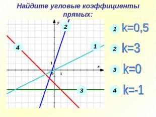 Найдите угловые коэффициенты прямых: 2 1 3 4 1 2 3 4
