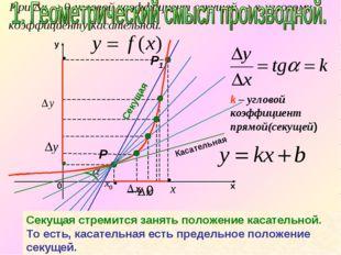 k – угловой коэффициент прямой(секущей) Секущая стремится занять положение к