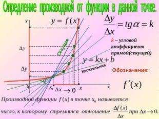 k – угловой коэффициент прямой(секущей) Касательная Секущая