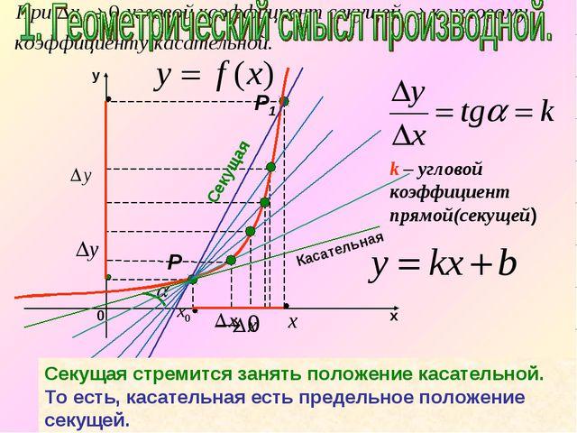 k – угловой коэффициент прямой(секущей) Секущая стремится занять положение к...