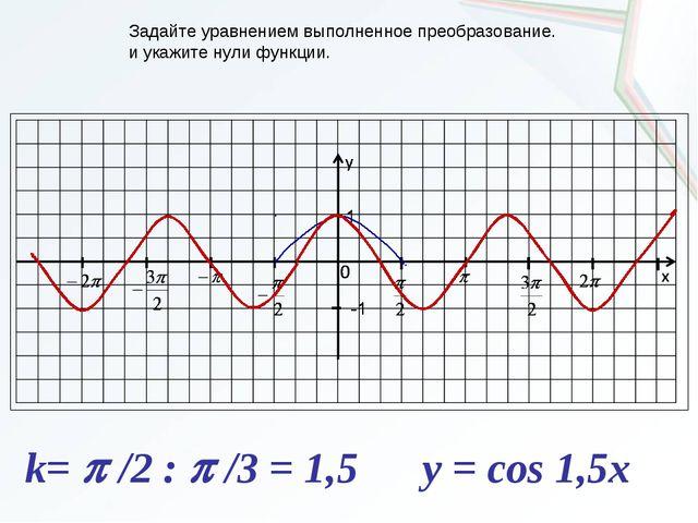Задайте уравнением выполненное преобразование. и укажите нули функции. y = co...