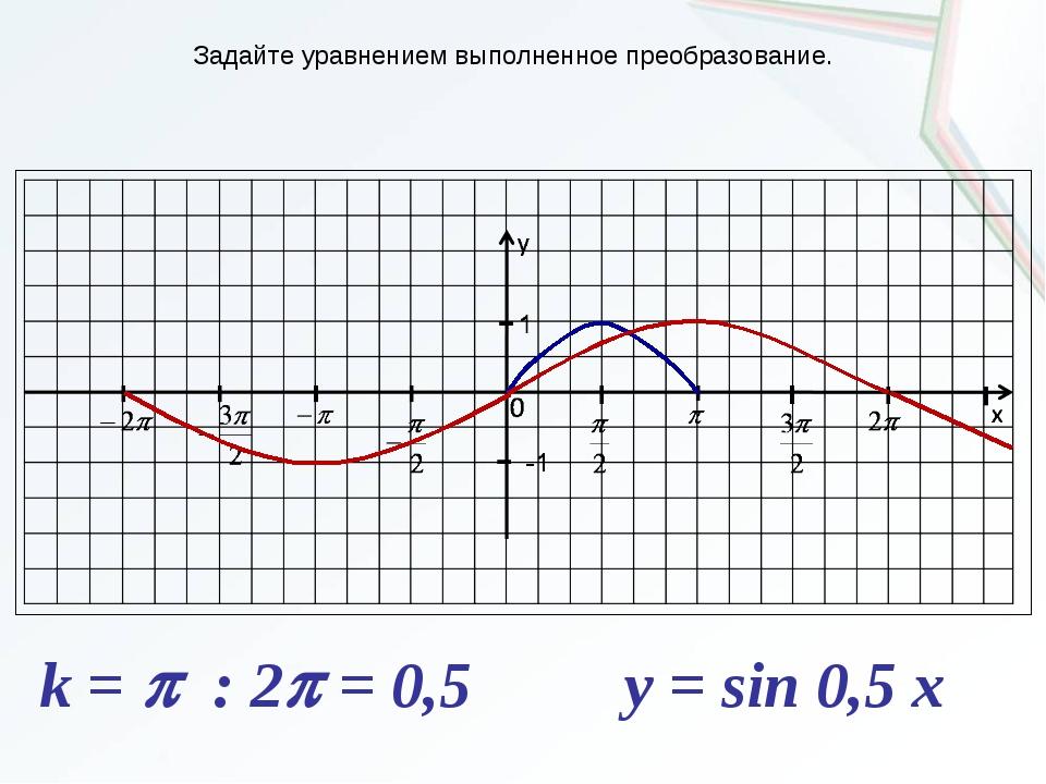 Задайте уравнением выполненное преобразование. y = sin 0,5 x k =  : 2 = 0,5