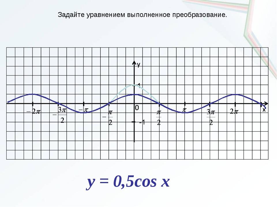Задайте уравнением выполненное преобразование. y = 0,5cos x