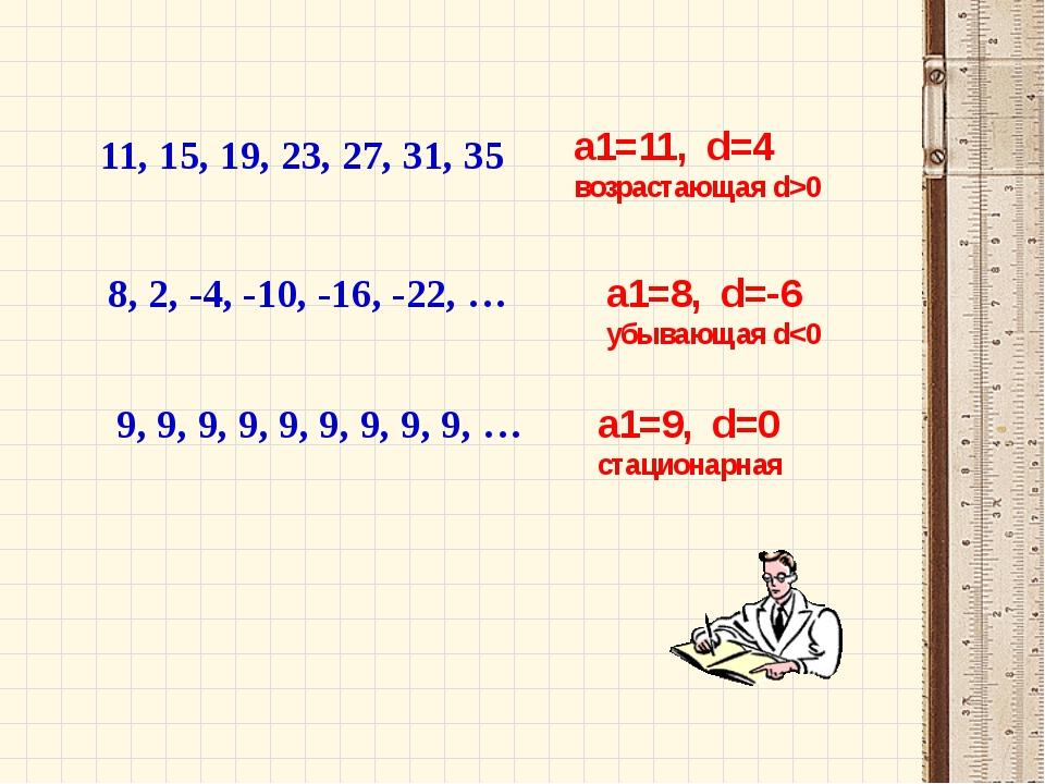 11, 15, 19, 23, 27, 31, 35 a1=11, d=4 возрастающая d>0 8, 2, -4, -10, -16, -2...