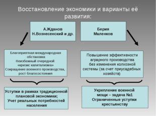 Восстановление экономики и варианты её развития: А.Жданов Н.Вознесенский и др