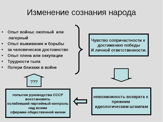 Изменение сознания народа Опыт войны: окопный или лагерный Опыт выживания и б...