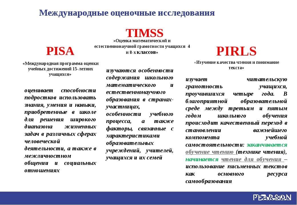 Международные оценочные исследования PISA TIMSS PIRLS «Международная программ...