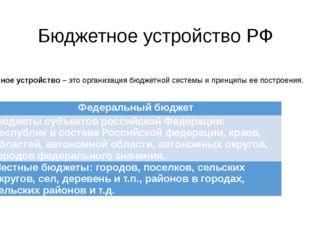 Бюджетное устройство РФ Бюджетное устройство – это организация бюджетной сист