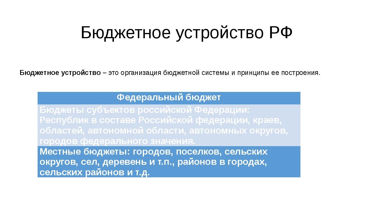 Бюджетное устройство РФ Бюджетное устройство – это организация бюджетной сист...