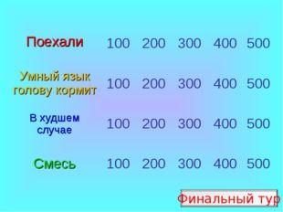 100 200 300 400 500 100 200 300 400 500 100 200 300 400 500 100 200 300 500 Ф
