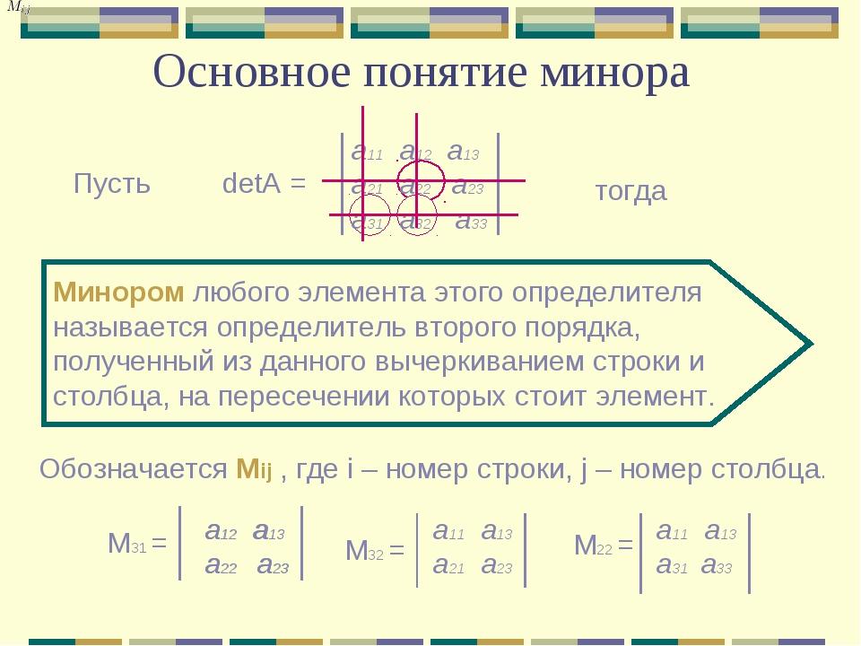 Основное понятие минора а11 а12 а13 a21 а22 а23 а31 а32 а33 Пусть detA = Мино...