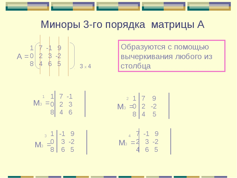 Миноры 3-го порядка матрицы А 7 -1 9 0 2 3 -2 8 4 6 5 А = 3 х 4 Образуются с...