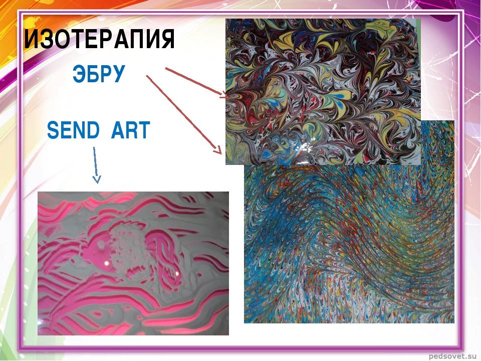 ИЗОТЕРАПИЯ ЭБРУ SEND ART