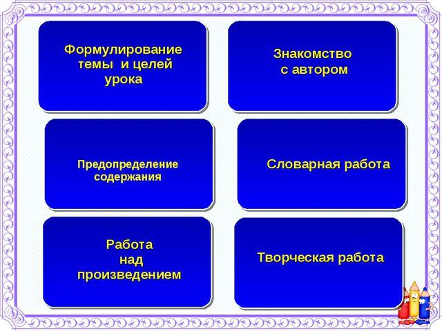 Формулирование темы и целей урока Знакомство с автором Творческая работа Раб...