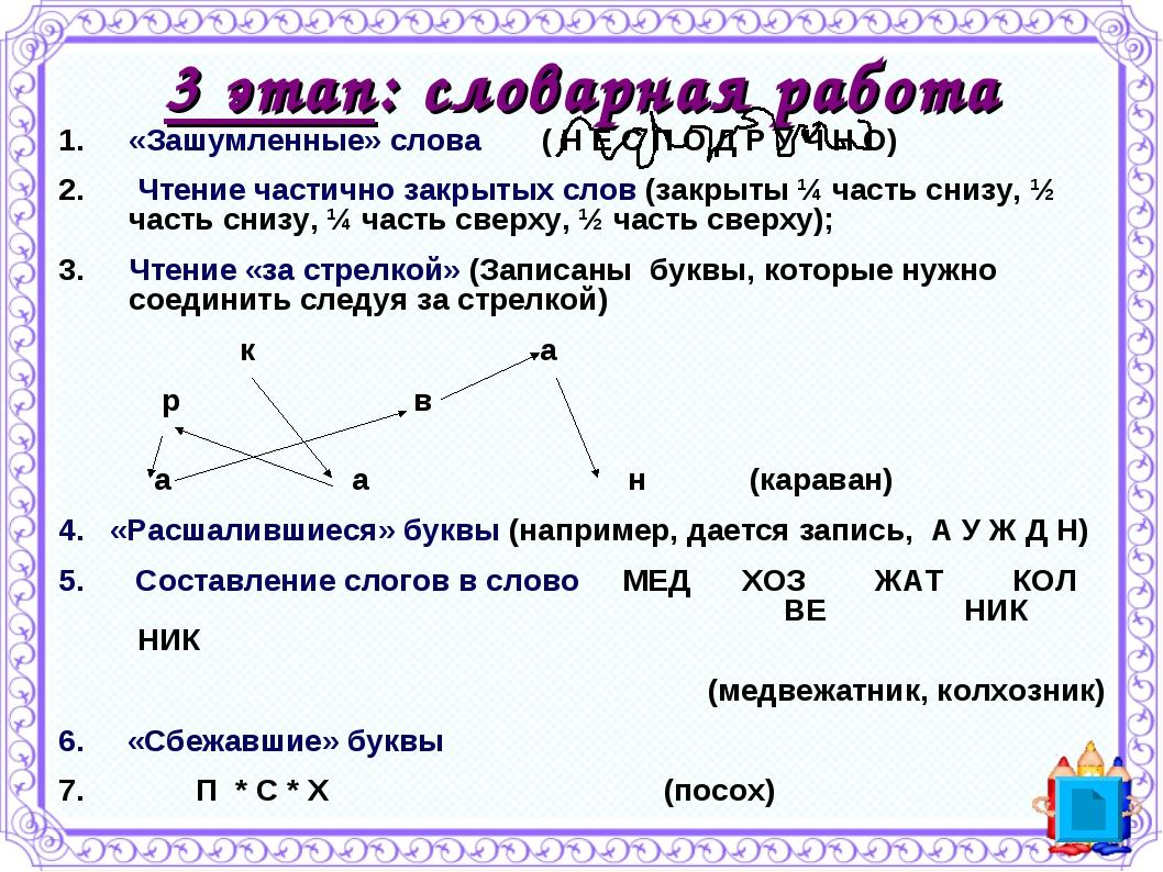 3 этап: словарная работа «Зашумленные» слова ( Н Е С П О Д Р У Ч Н О) Чтение...