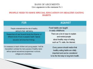 PEOPLE NEED TO HAVE SPECIAL EDUCATION ON HEALTHY EATING HABITS BANK OF ARGUM