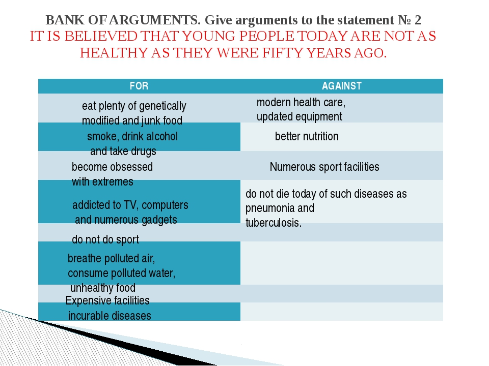 BANK OF ARGUMENTS. Give arguments to the statement № 2 IT IS BELIEVED THAT YO...
