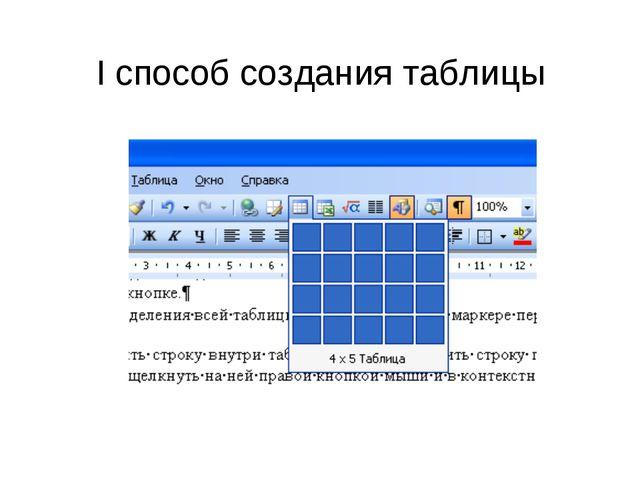 I способ создания таблицы