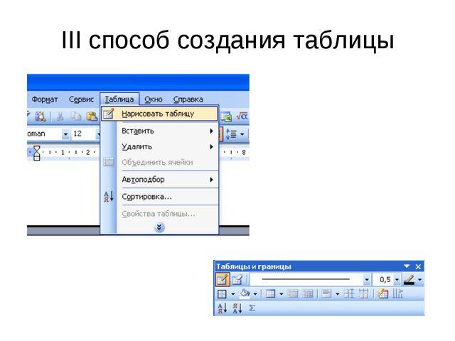 III способ создания таблицы
