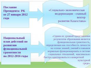 Национальный план действий по развитию функциональной грамотности на 2012-20