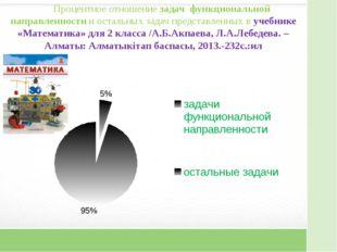 Процентное отношение задач функциональной направленности и остальных задач п