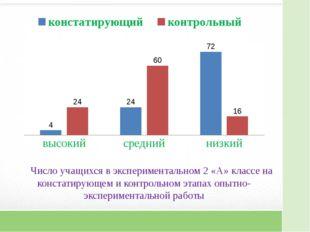 Число учащихся в экспериментальном 2 «А» классе на констатирующем и контрольн
