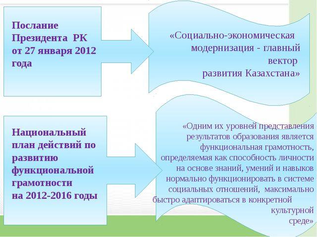 Презентация дипломной работы по теме Обучение решению задач  Национальный план действий по развитию функциональной грамотности на 2012 20
