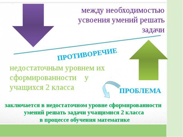 между необходимостью усвоения умений решать задачи недостаточным уровнем их с...
