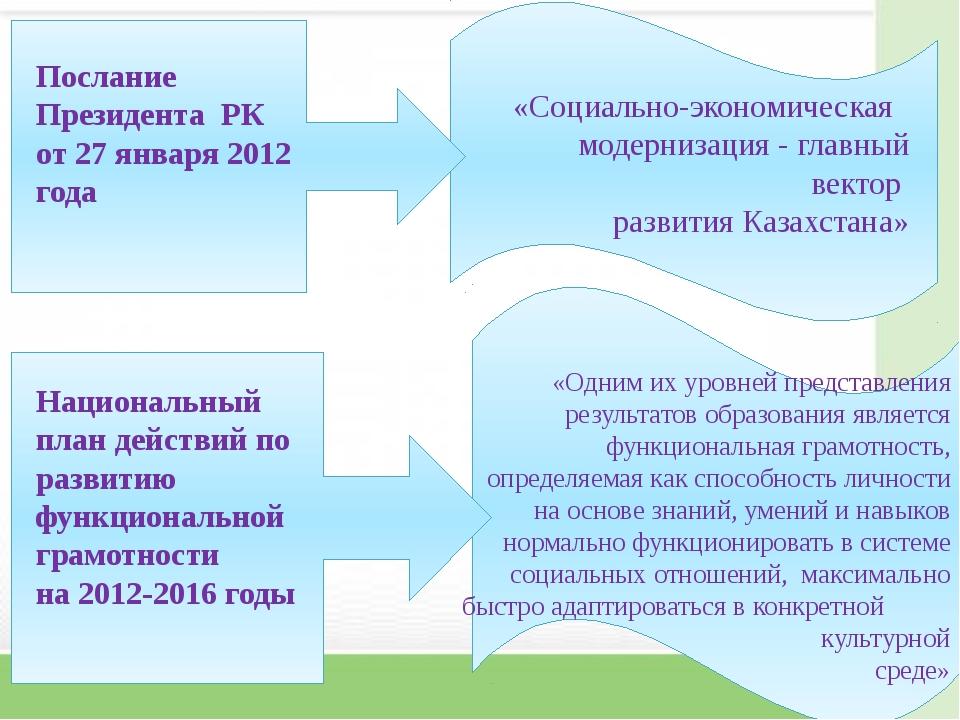 Национальный план действий по развитию функциональной грамотности на 2012-20...