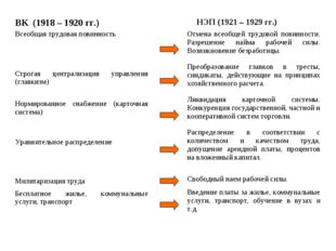 ВК (1918 – 1920 гг.) НЭП (1921 – 1929 гг.) Всеобщая трудовая повинность Строг