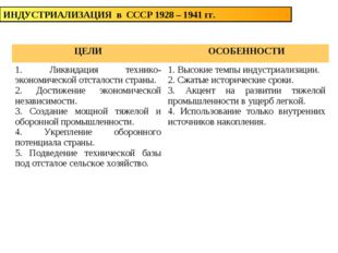 ИНДУСТРИАЛИЗАЦИЯ в СССР 1928 – 1941 гг. ЦЕЛИОСОБЕННОСТИ 1. Ликвидация техник